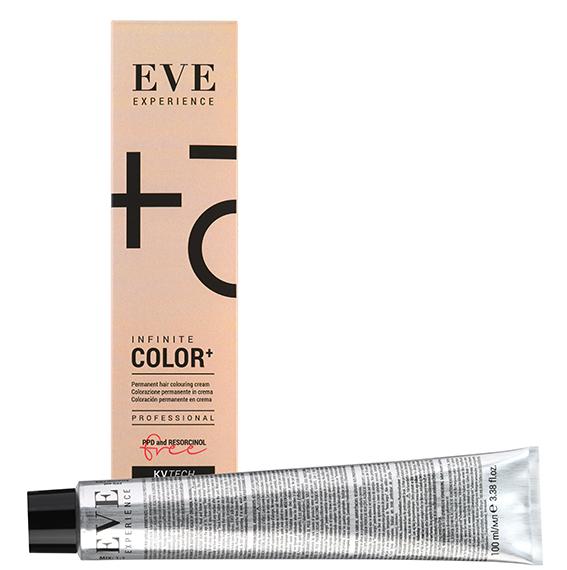 Просмотр палитр красок Eve Experience